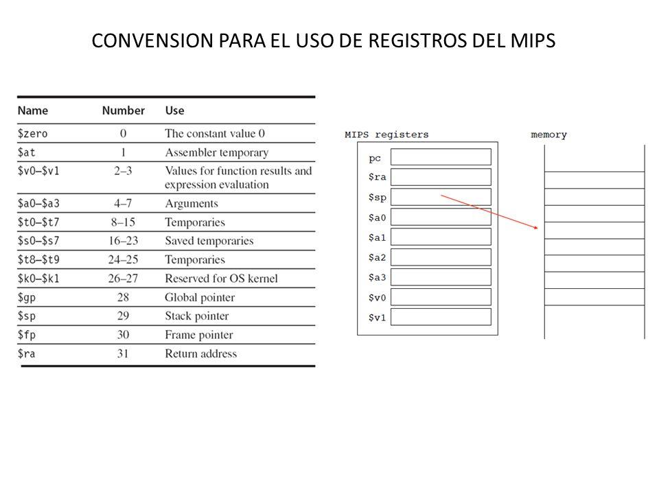 CONVENSION PARA EL USO DE REGISTROS DEL MIPS