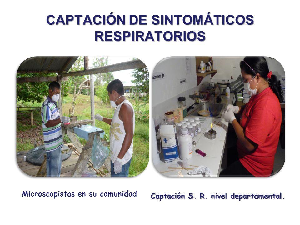 CAPTACIÓN DE SINTOMÁTICOS RESPIRATORIOS