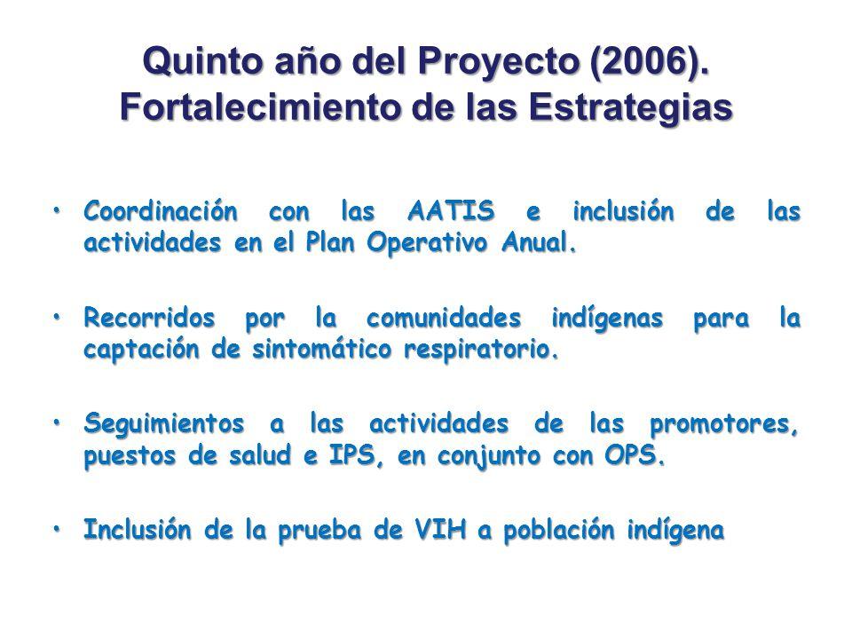 Quinto año del Proyecto (2006). Fortalecimiento de las Estrategias