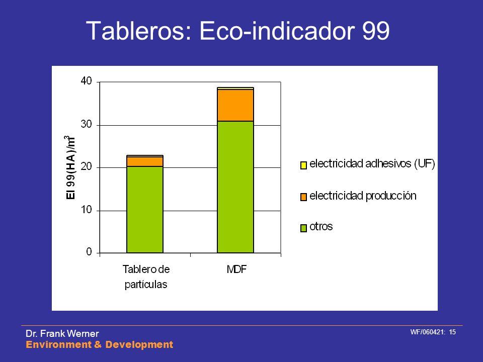 Tableros: Eco-indicador 99