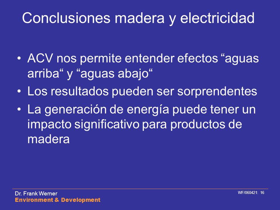 Conclusiones madera y electricidad