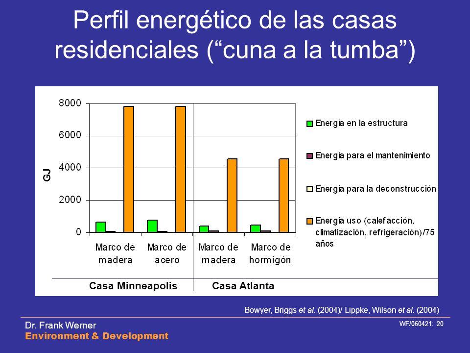 Perfil energético de las casas residenciales ( cuna a la tumba )
