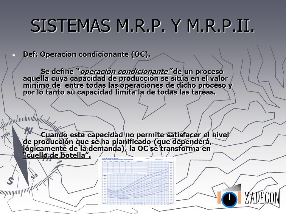 SISTEMAS M.R.P. Y M.R.P.II. Def: Operación condicionante (OC).