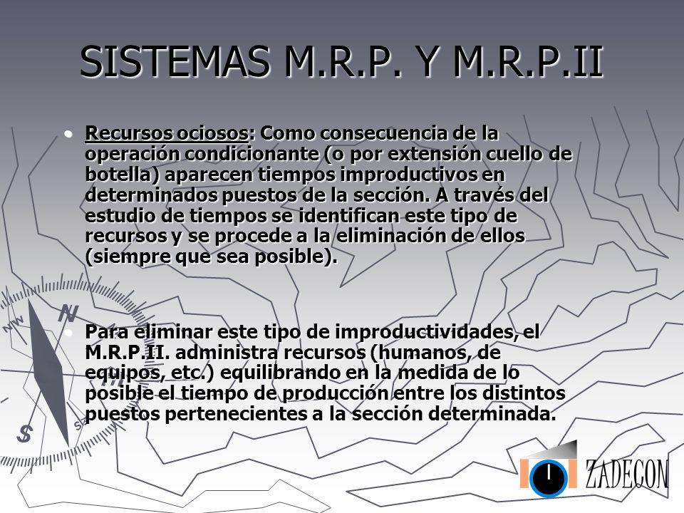 SISTEMAS M.R.P. Y M.R.P.II