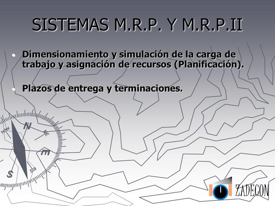SISTEMAS M.R.P. Y M.R.P.II Dimensionamiento y simulación de la carga de trabajo y asignación de recursos (Planificación).