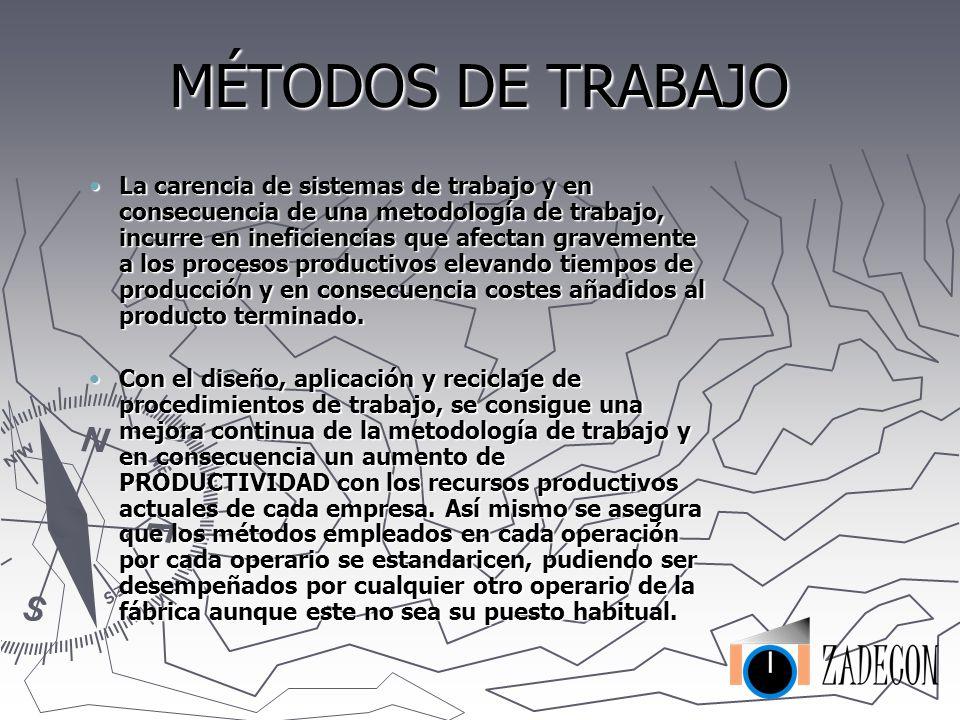 MÉTODOS DE TRABAJO