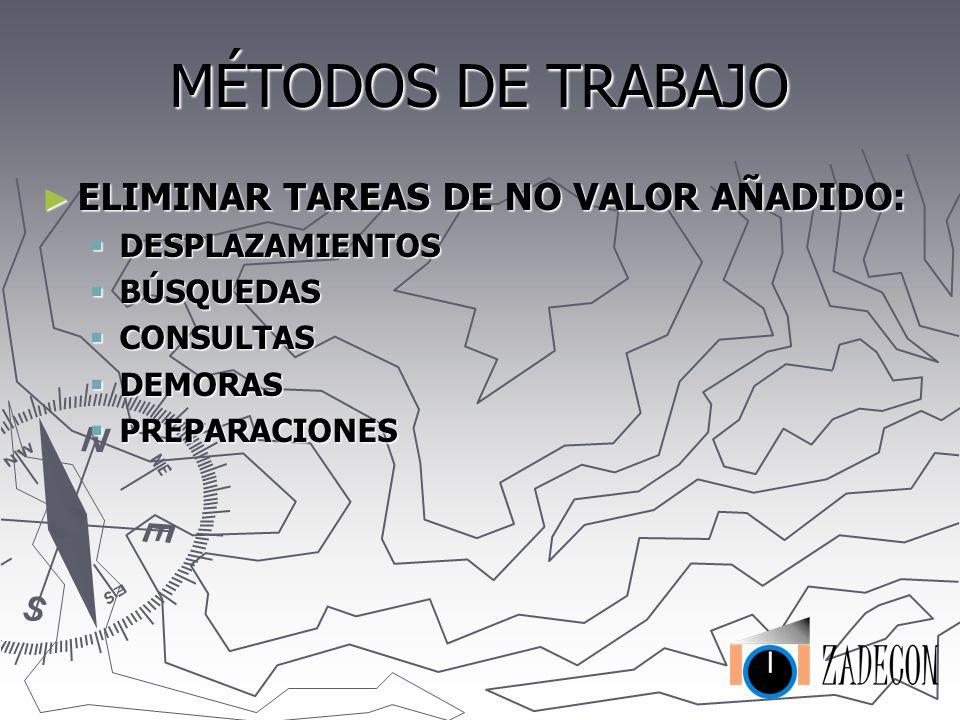 MÉTODOS DE TRABAJO ELIMINAR TAREAS DE NO VALOR AÑADIDO: