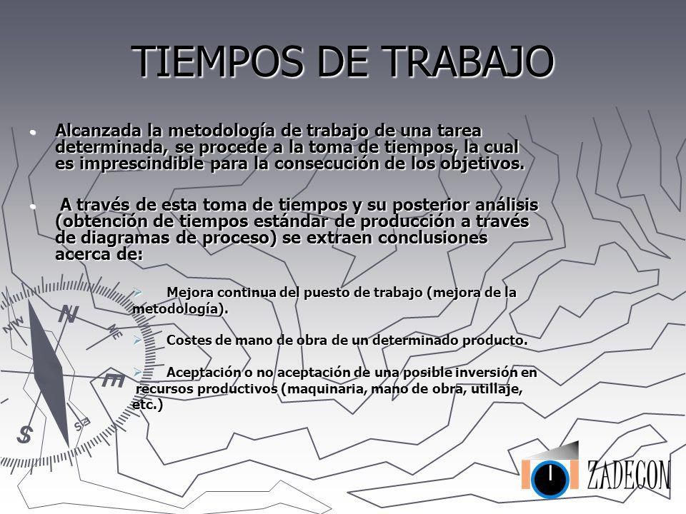 TIEMPOS DE TRABAJO
