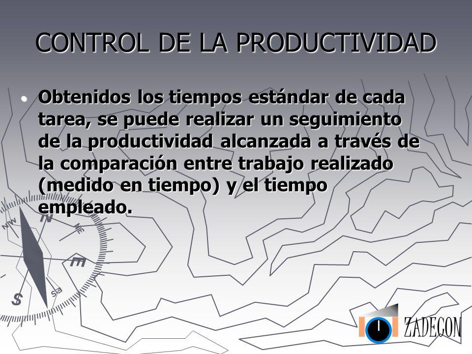 CONTROL DE LA PRODUCTIVIDAD