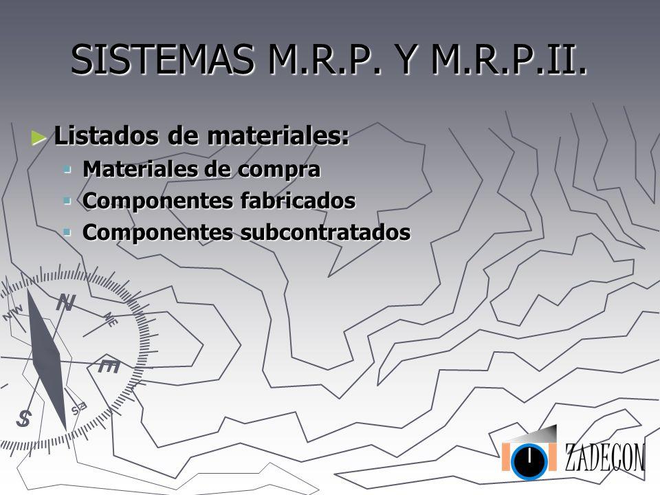 SISTEMAS M.R.P. Y M.R.P.II. Listados de materiales: