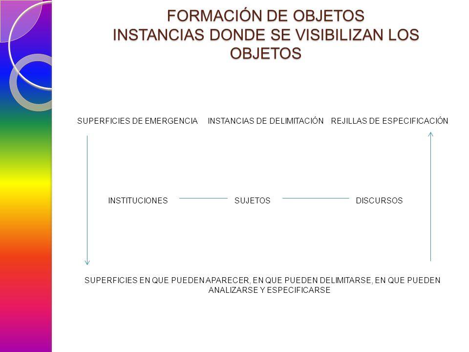 FORMACIÓN DE OBJETOS INSTANCIAS DONDE SE VISIBILIZAN LOS OBJETOS