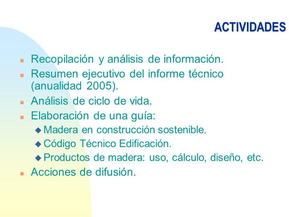 ACTIVIDADES Recopilación y análisis de información.