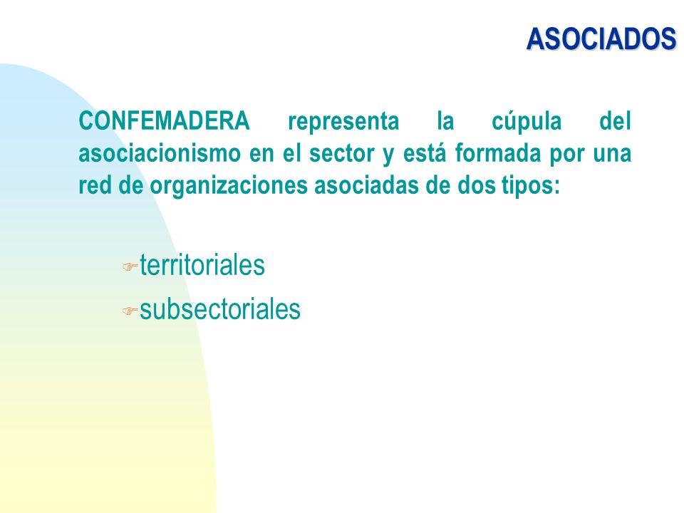 ASOCIADOS territoriales subsectoriales