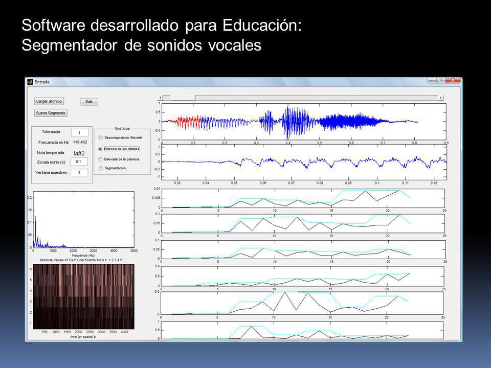 Software desarrollado para Educación: