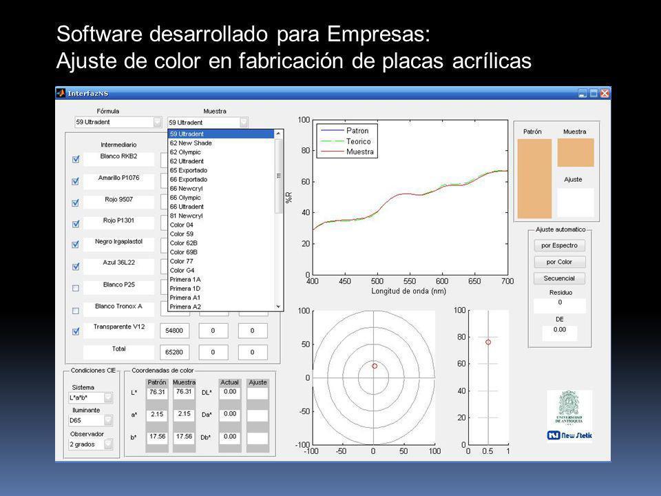 Software desarrollado para Empresas: