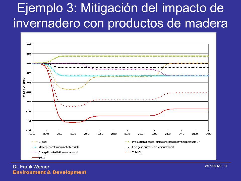 Ejemplo 3: Mitigación del impacto de invernadero con productos de madera