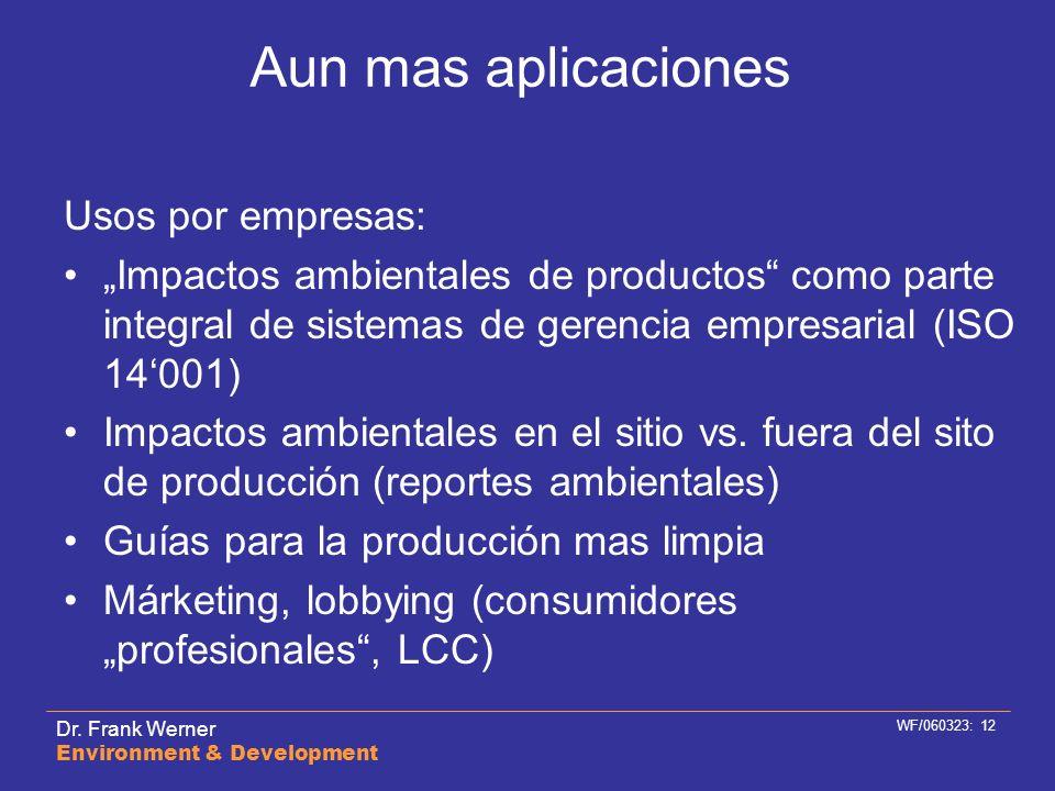 Aun mas aplicaciones Usos por empresas: