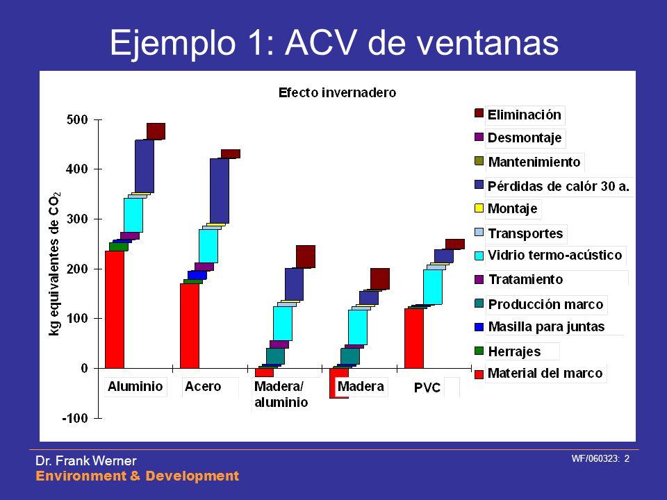 Ejemplo 1: ACV de ventanas