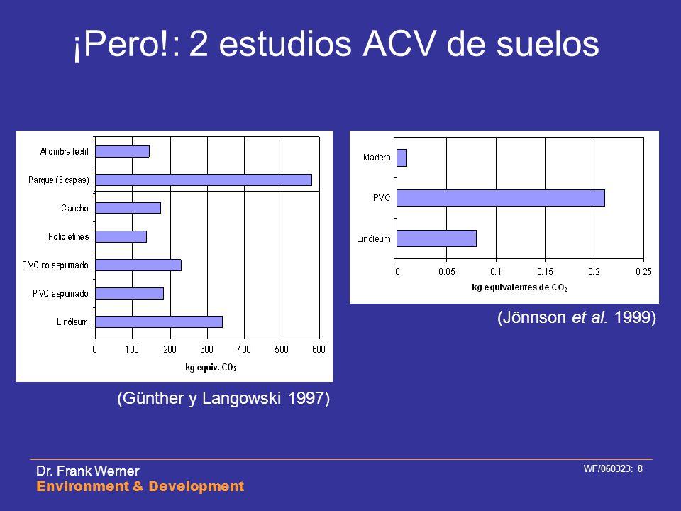 ¡Pero!: 2 estudios ACV de suelos
