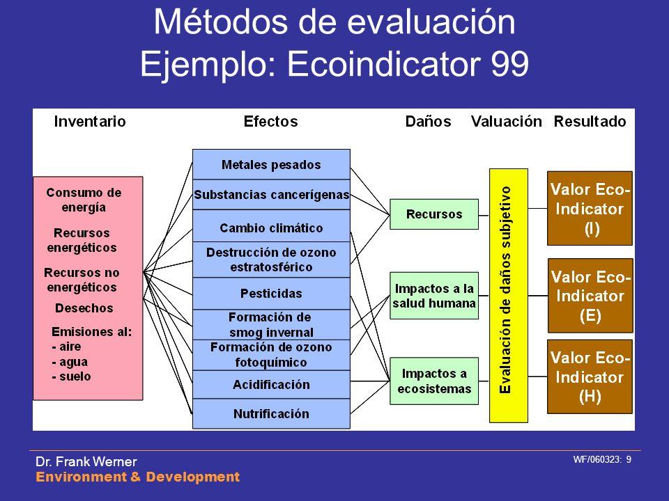 Métodos de evaluación Ejemplo: Ecoindicator 99