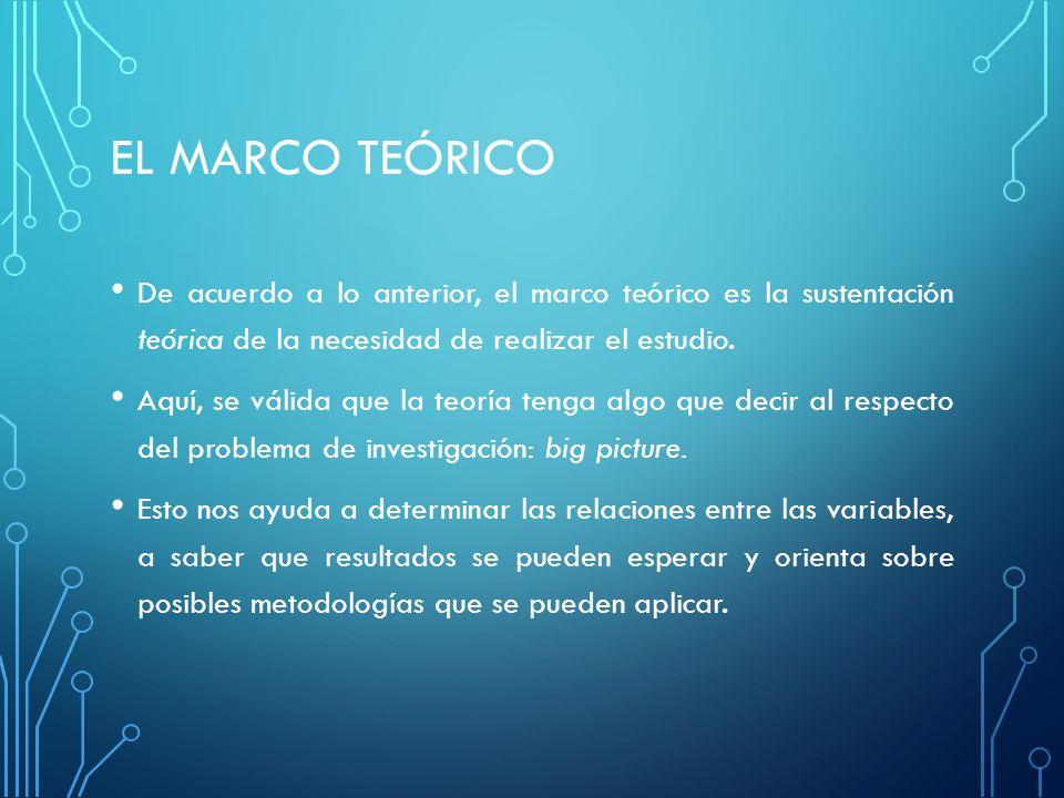 El Marco Teórico De acuerdo a lo anterior, el marco teórico es la sustentación teórica de la necesidad de realizar el estudio.
