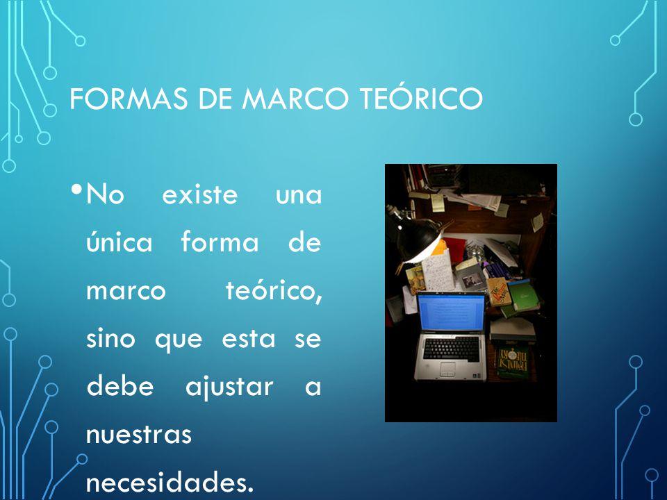FORMAS DE MARCO TEÓRICO