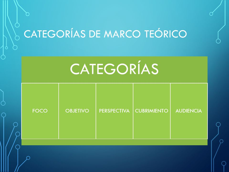 CATEGORÍAS DE MARCO TEÓRICO