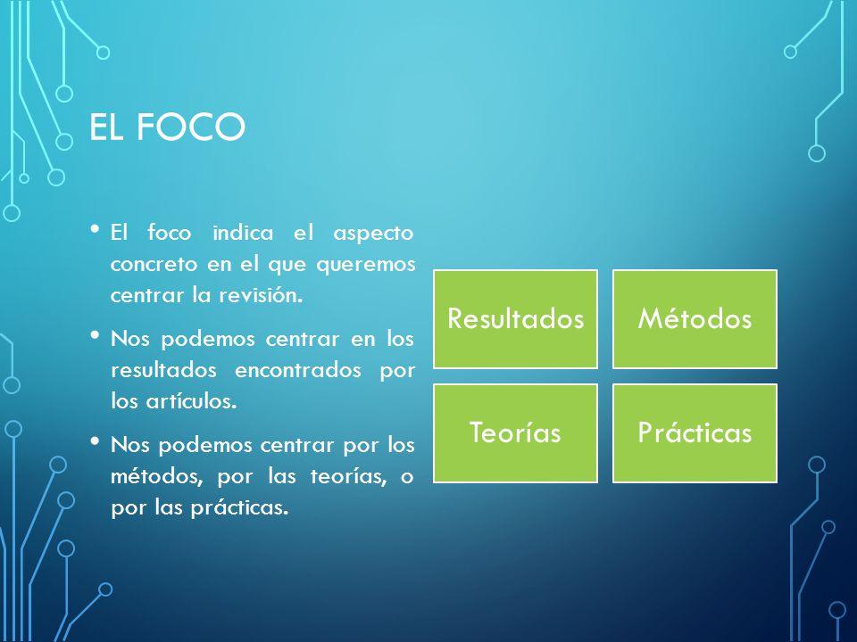 El FOCO Resultados Métodos Teorías Prácticas