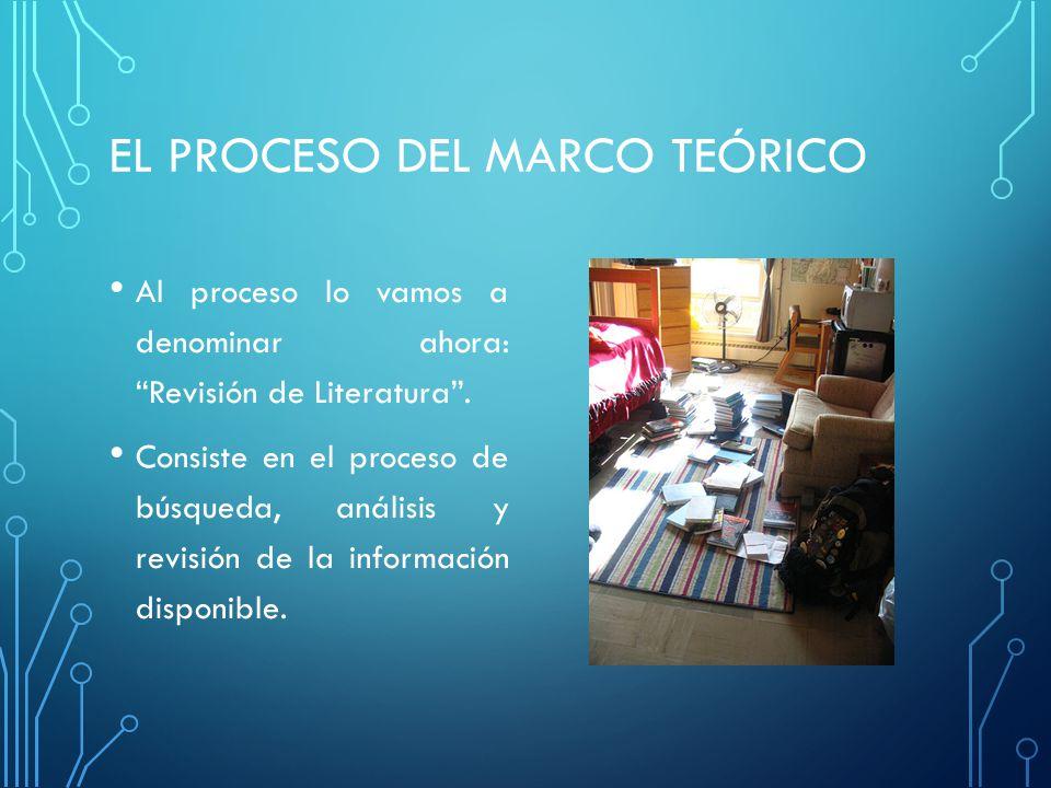 EL PROCESO DEL MARCO TEÓRICO