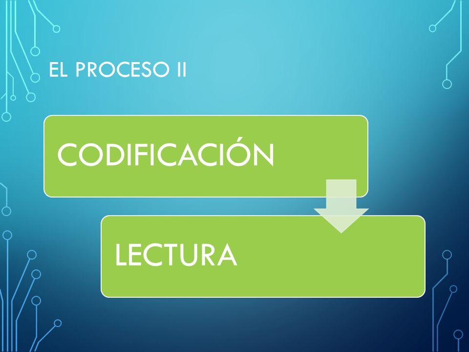 EL PROCESO II CODIFICACIÓN LECTURA