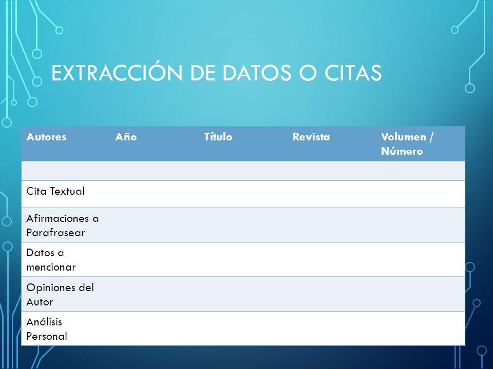 Extracción de Datos o Citas