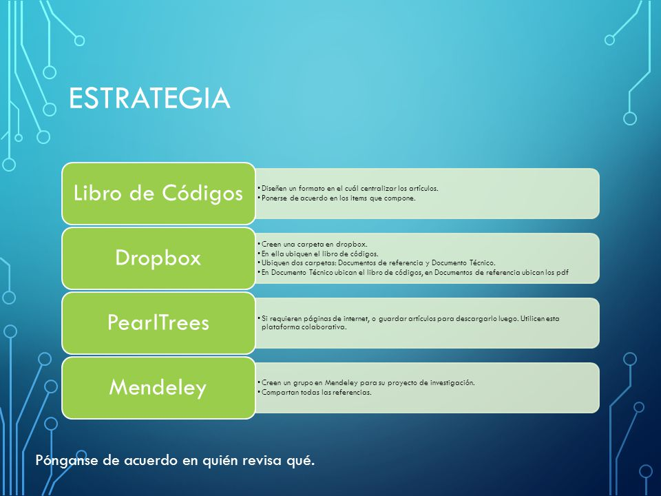 ESTRATEGIA Libro de Códigos Dropbox PearlTrees Mendeley