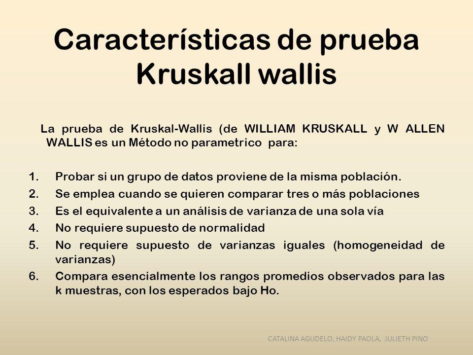 Características de prueba Kruskall wallis