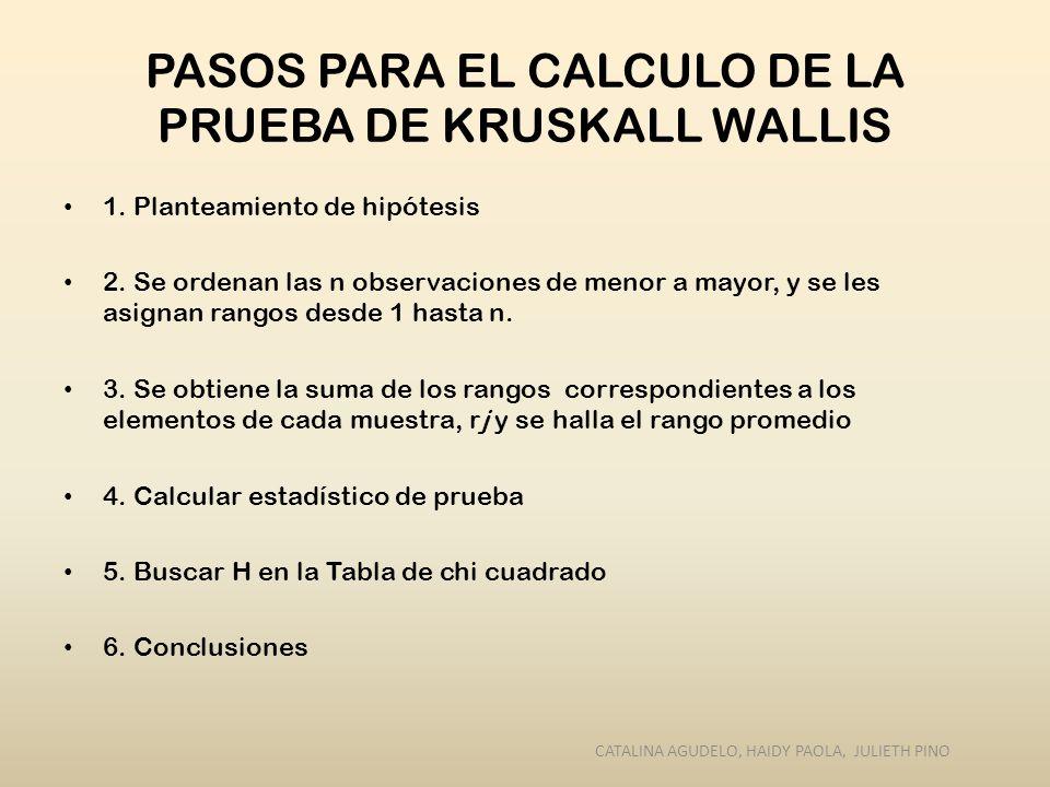 PASOS PARA EL CALCULO DE LA PRUEBA DE KRUSKALL WALLIS