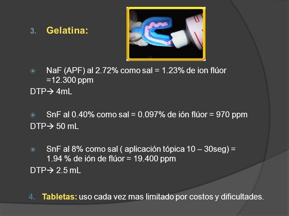 Gelatina: NaF (APF) al 2.72% como sal = 1.23% de ion flúor =12.300 ppm