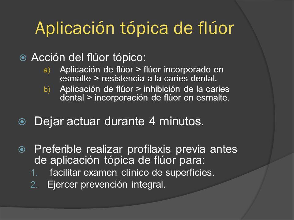 Aplicación tópica de flúor