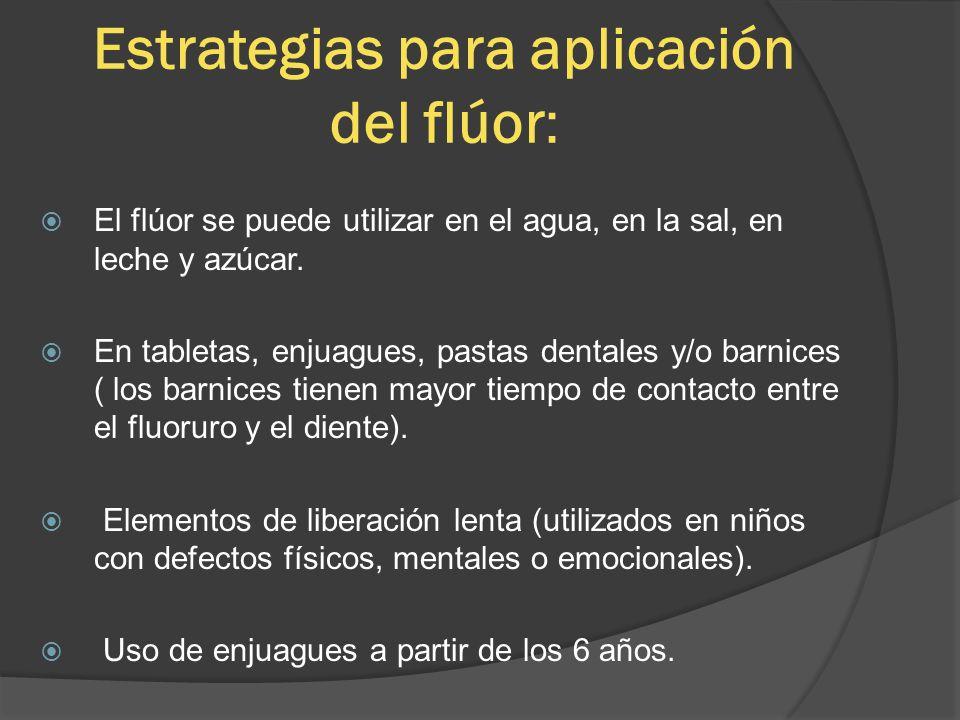 Estrategias para aplicación del flúor: