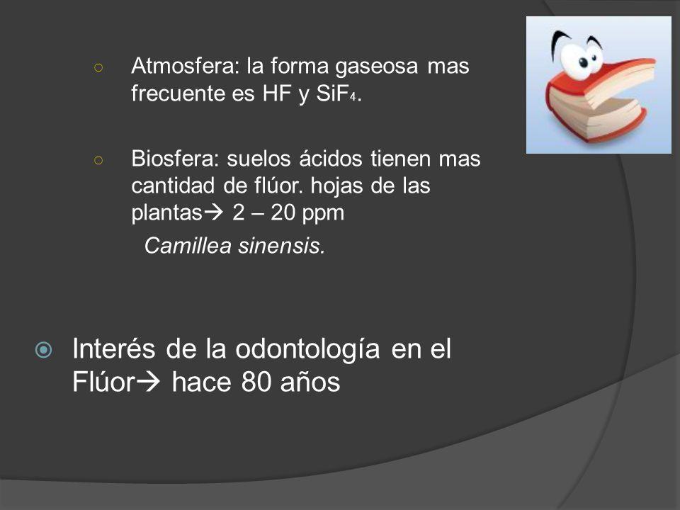 Interés de la odontología en el Flúor hace 80 años