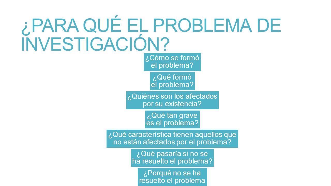 ¿PARA QUÉ EL PROBLEMA DE INVESTIGACIÓN