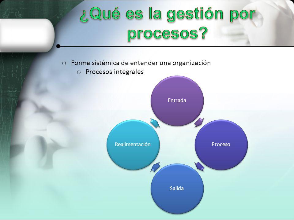 ¿Qué es la gestión por procesos