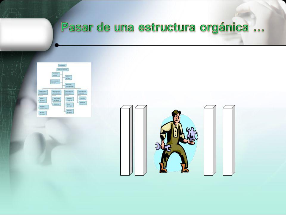 Pasar de una estructura orgánica …