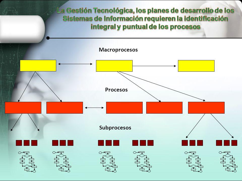 La Gestión Tecnológica, los planes de desarrollo de los Sistemas de Información requieren la identificación integral y puntual de los procesos