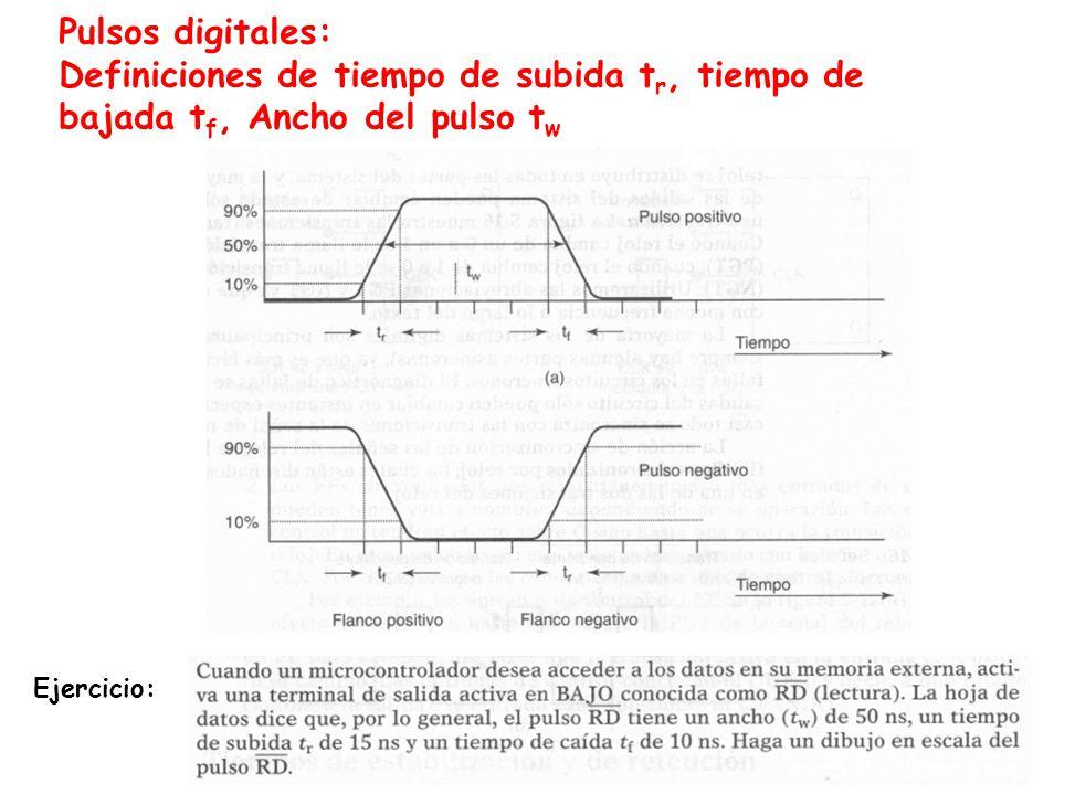 Pulsos digitales: Definiciones de tiempo de subida tr, tiempo de bajada tf, Ancho del pulso tw