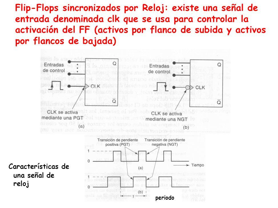 Flip-Flops sincronizados por Reloj: existe una señal de entrada denominada clk que se usa para controlar la activación del FF (activos por flanco de subida y activos por flancos de bajada)