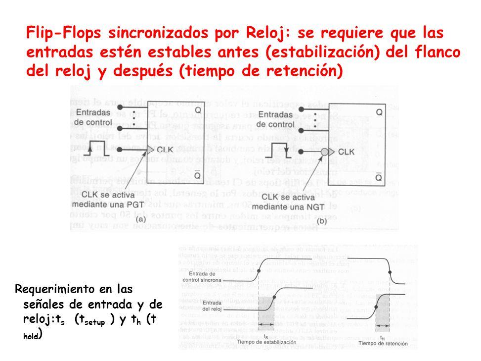 Flip-Flops sincronizados por Reloj: se requiere que las entradas estén estables antes (estabilización) del flanco del reloj y después (tiempo de retención)