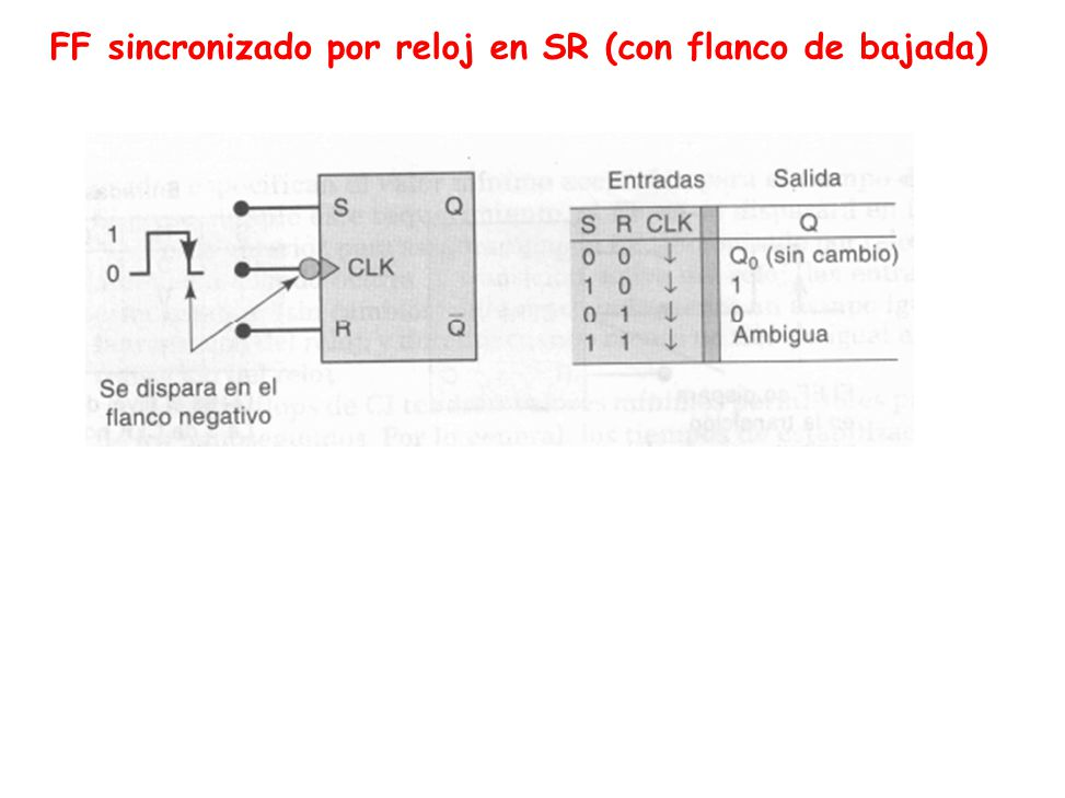 FF sincronizado por reloj en SR (con flanco de bajada)