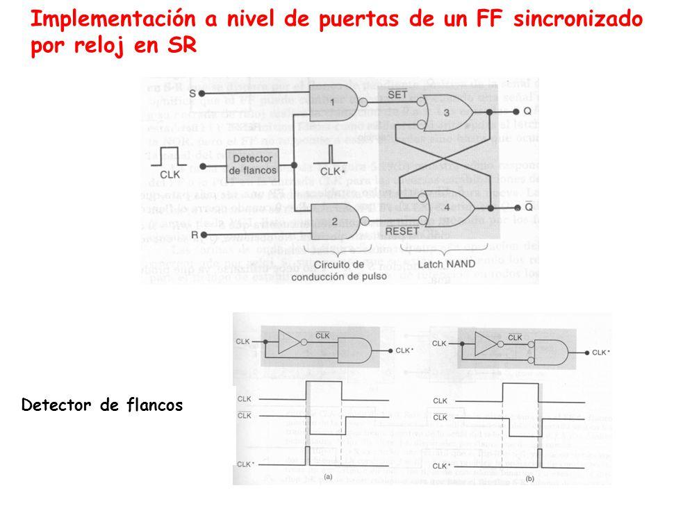 Implementación a nivel de puertas de un FF sincronizado por reloj en SR