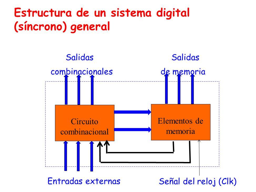 Estructura de un sistema digital (síncrono) general