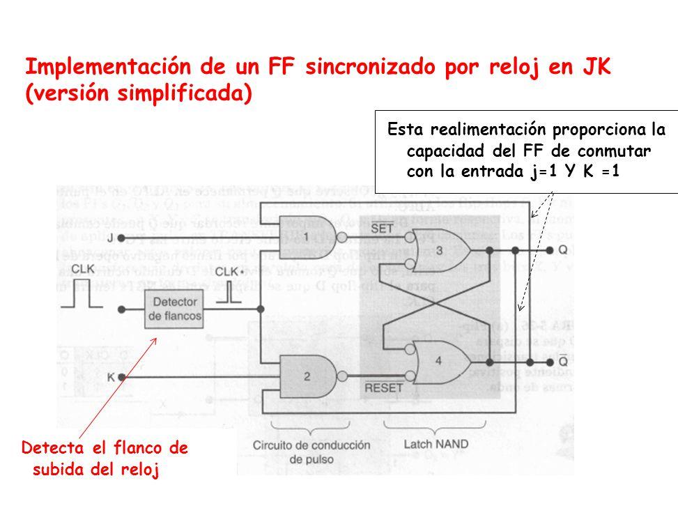 Implementación de un FF sincronizado por reloj en JK (versión simplificada)