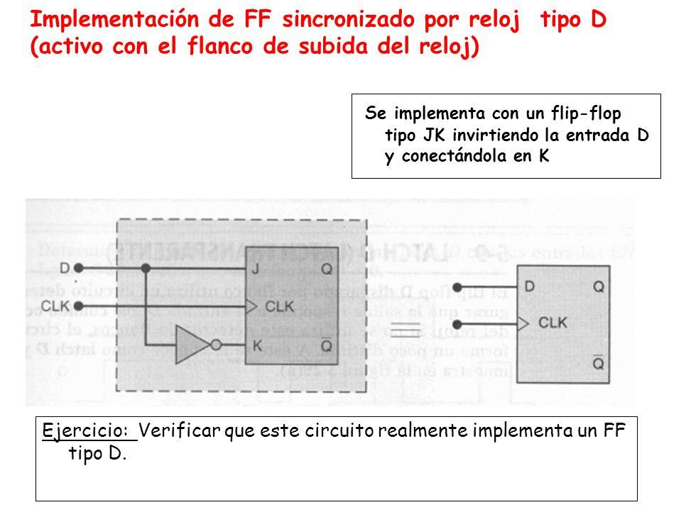 Implementación de FF sincronizado por reloj tipo D (activo con el flanco de subida del reloj)